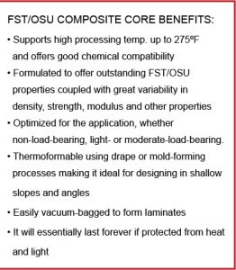 Composite Core Benefits
