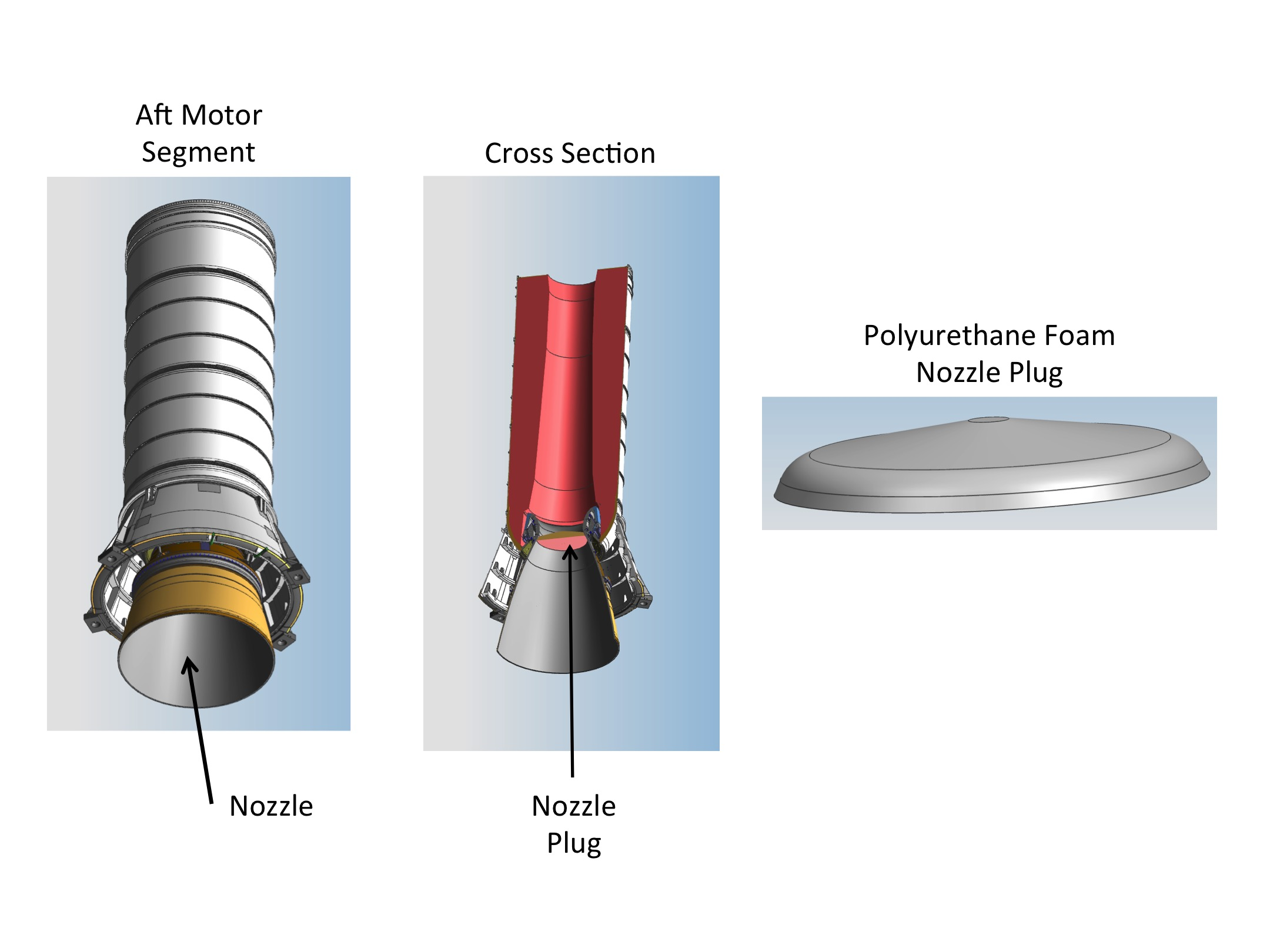 General Plastics Polyurethane Foam Fills Key Role In Ground Test Of Diagram A Model Rocket Engine Worlds Largest Solid Motor